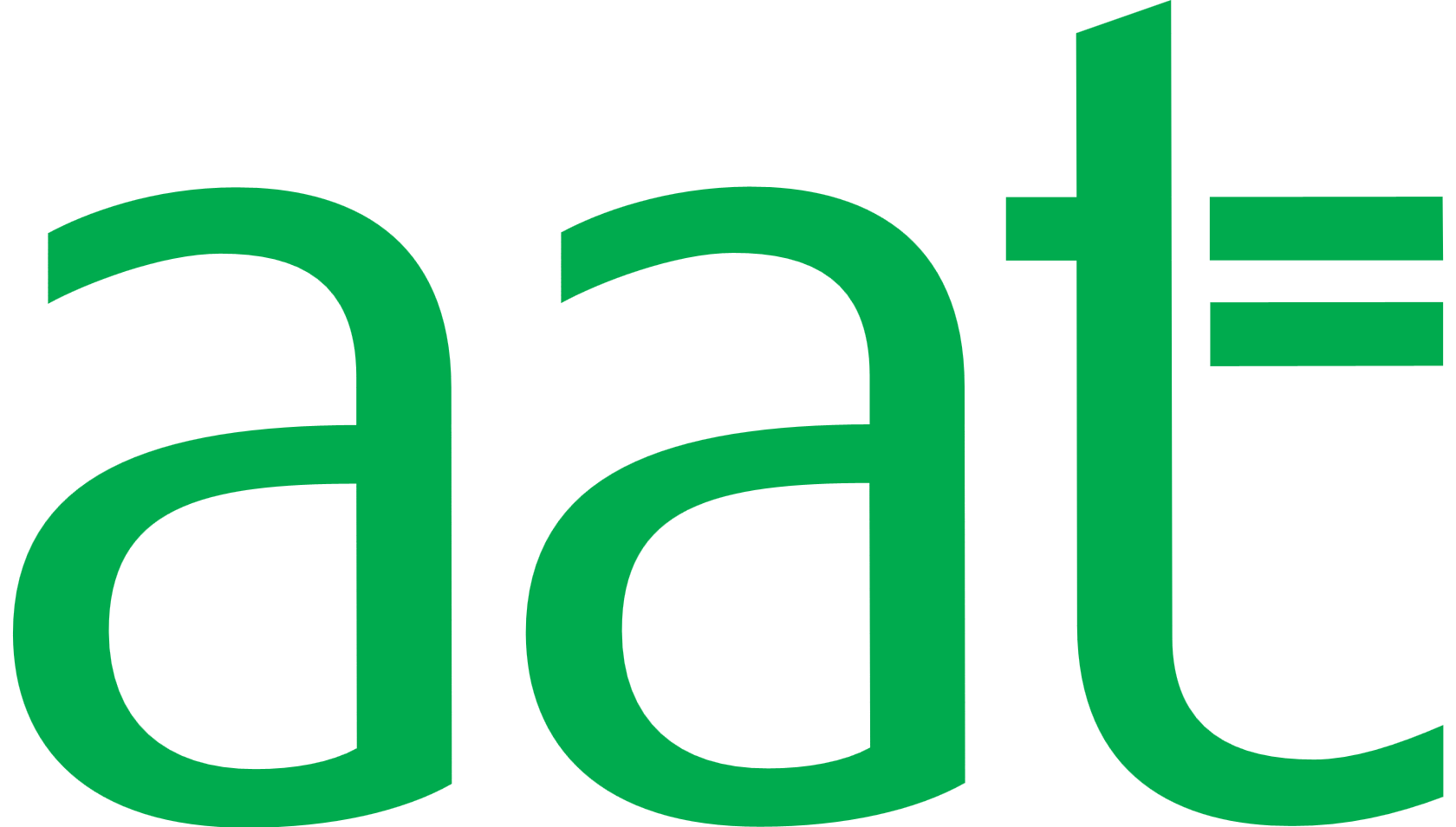 AAT Bookkeeping Courses in London
